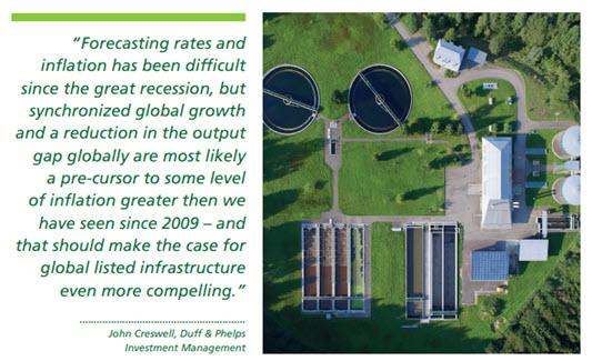 Infrastructure Investment and Interest Rates - John Creswell Quote
