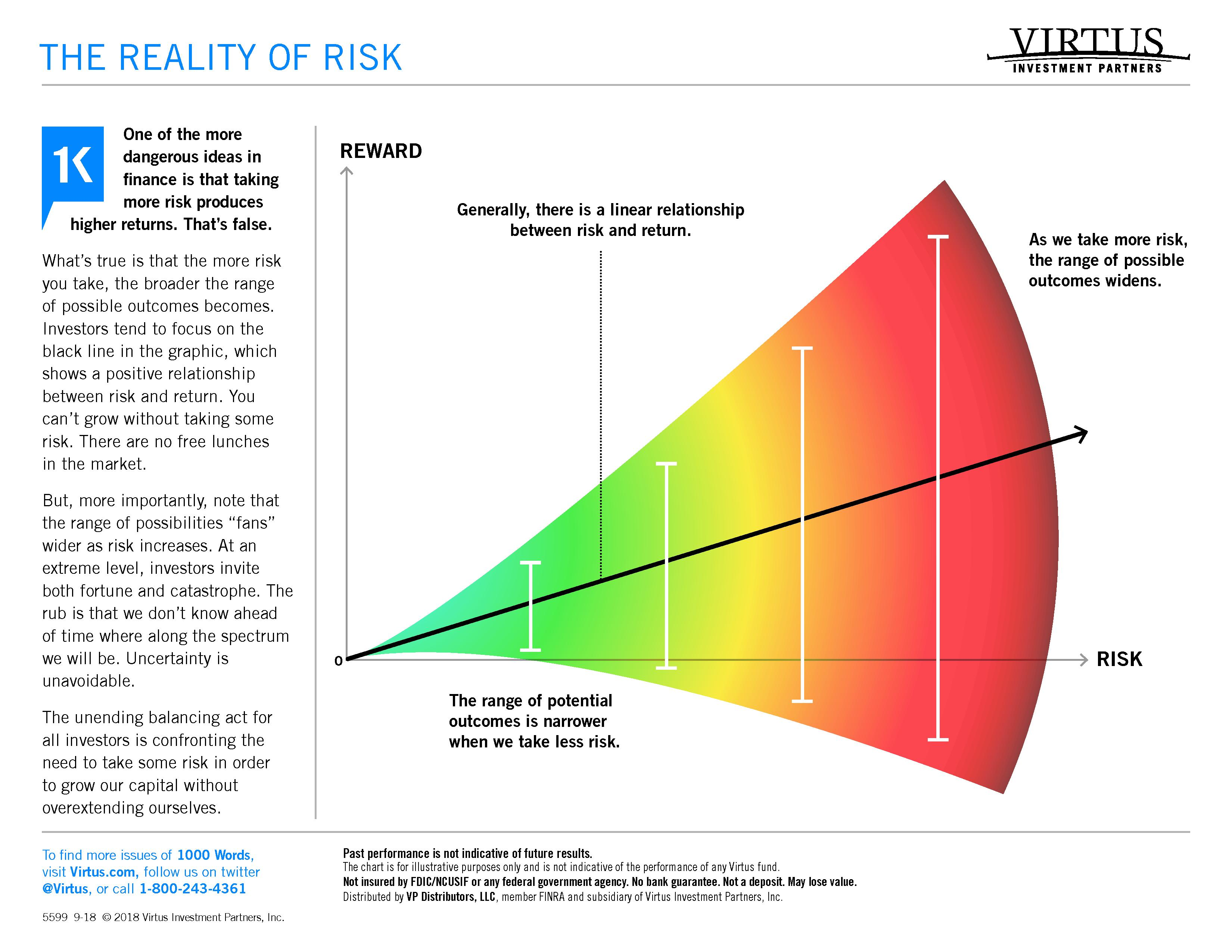 z - Cover Image: 1K Words - The Reality of Risk