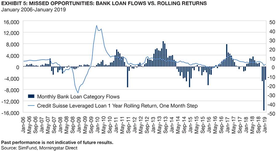 Image_Bank Loans: Don