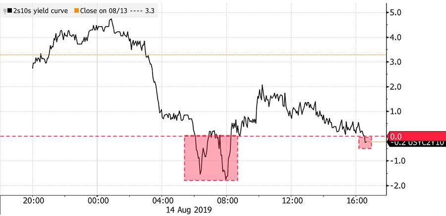 Image_Chart_Flashing Red