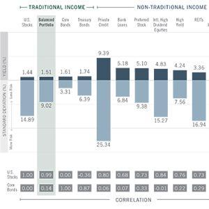 Accent - Income Insights - Square