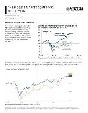 z - Cover Image: The Biggest Market Comeback of the Year