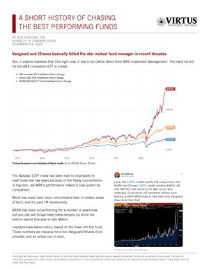 z - Cover Image: A Short History of Chasing the Best Performing Funds