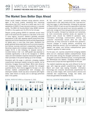 z - Cover Image: SGA Market Review & Outlook 4Q20