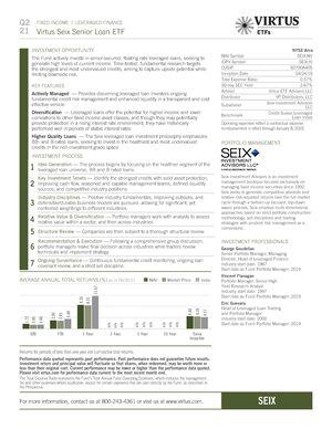 Virtus Seix Senior Loan ETF Fact Sheet